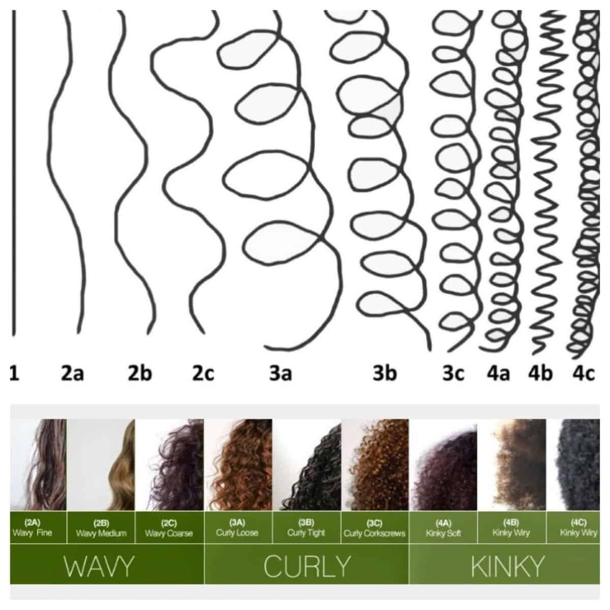 curly girl method for fine wavy hair